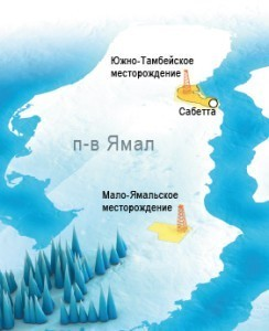 Yamal-rus